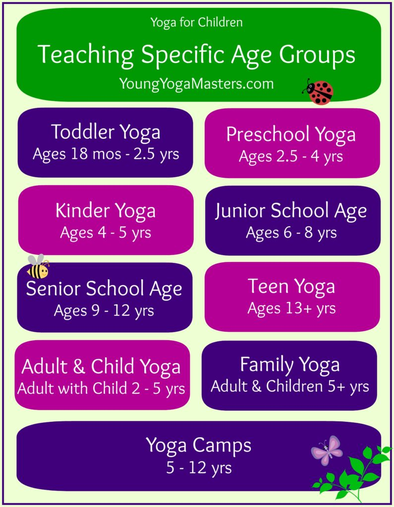 I Need Your Advice for Kids Yoga with Different Age Groups?
